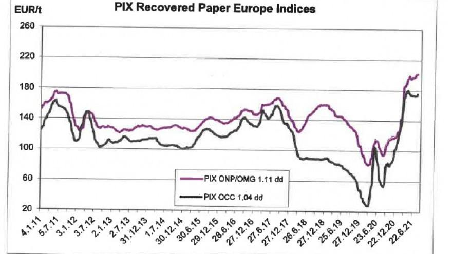 pix_index_cena_makulatury.jpg